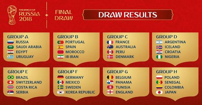 Copa do Mundo da Rússia: Brasil estréia contra a Suiça em 17 de junho